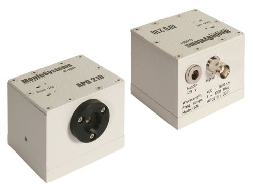 avalanche photodiodes from Menlo Systems