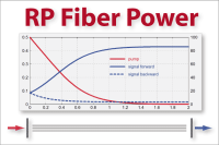 fiber simulation software