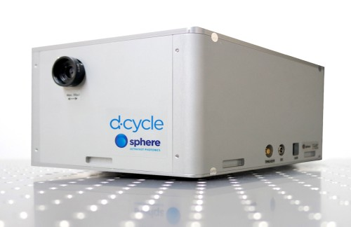 pulse characterization instruments from Sphere Ultrafast Photonics