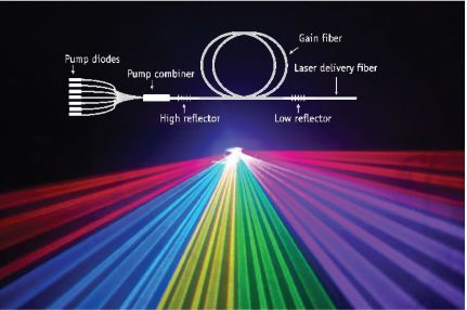 optical filters from Technica Optical Components