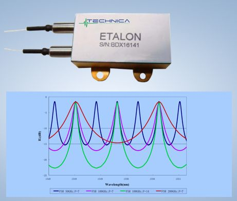 wavelength division multiplexing devices from Technica Optical Components
