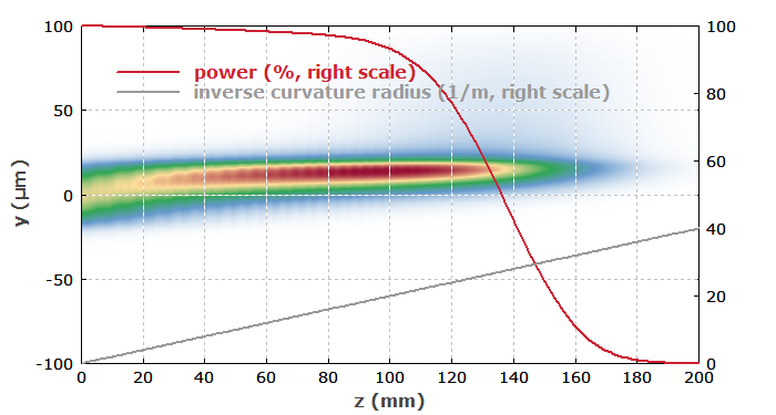 The software RP Fiber Power: bend losses and mode area