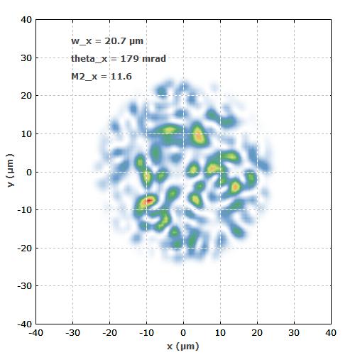 """Tutorial """"Passive Fiber Optics"""": multimode fibers, number of modes"""