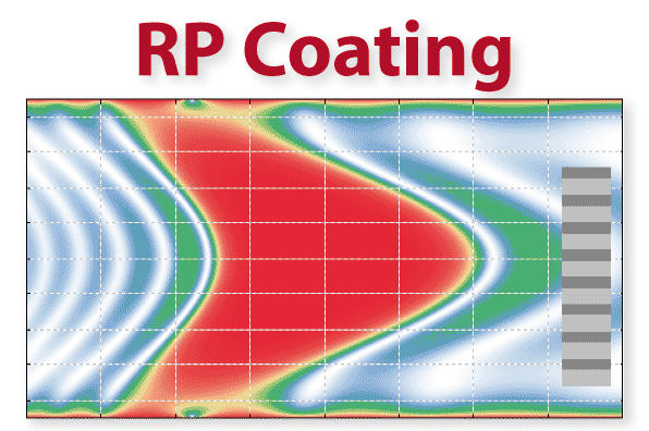 The Thin Film Software Rp Coating For The Design Of Optical Multilayer Structures Laser Mirrors Anti Reflection Coatings Edge Filters Thin Film Polarizers Etc