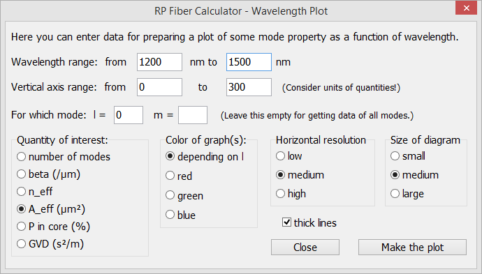 RP Fiber Calculator, plotting of mode properties
