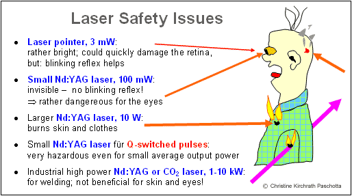laser safety issues
