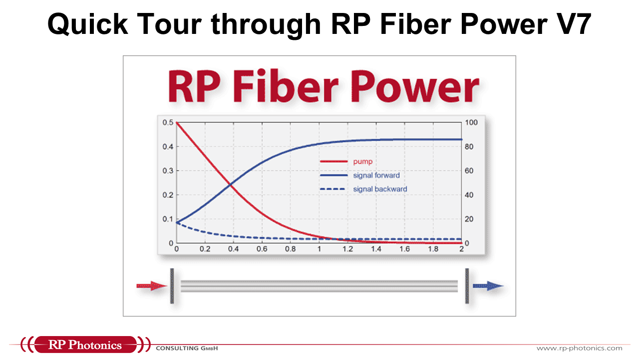 quick tour through RP Fiber Power V7