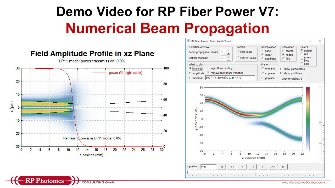 numerical beam propagation in RP Fiber Power V7